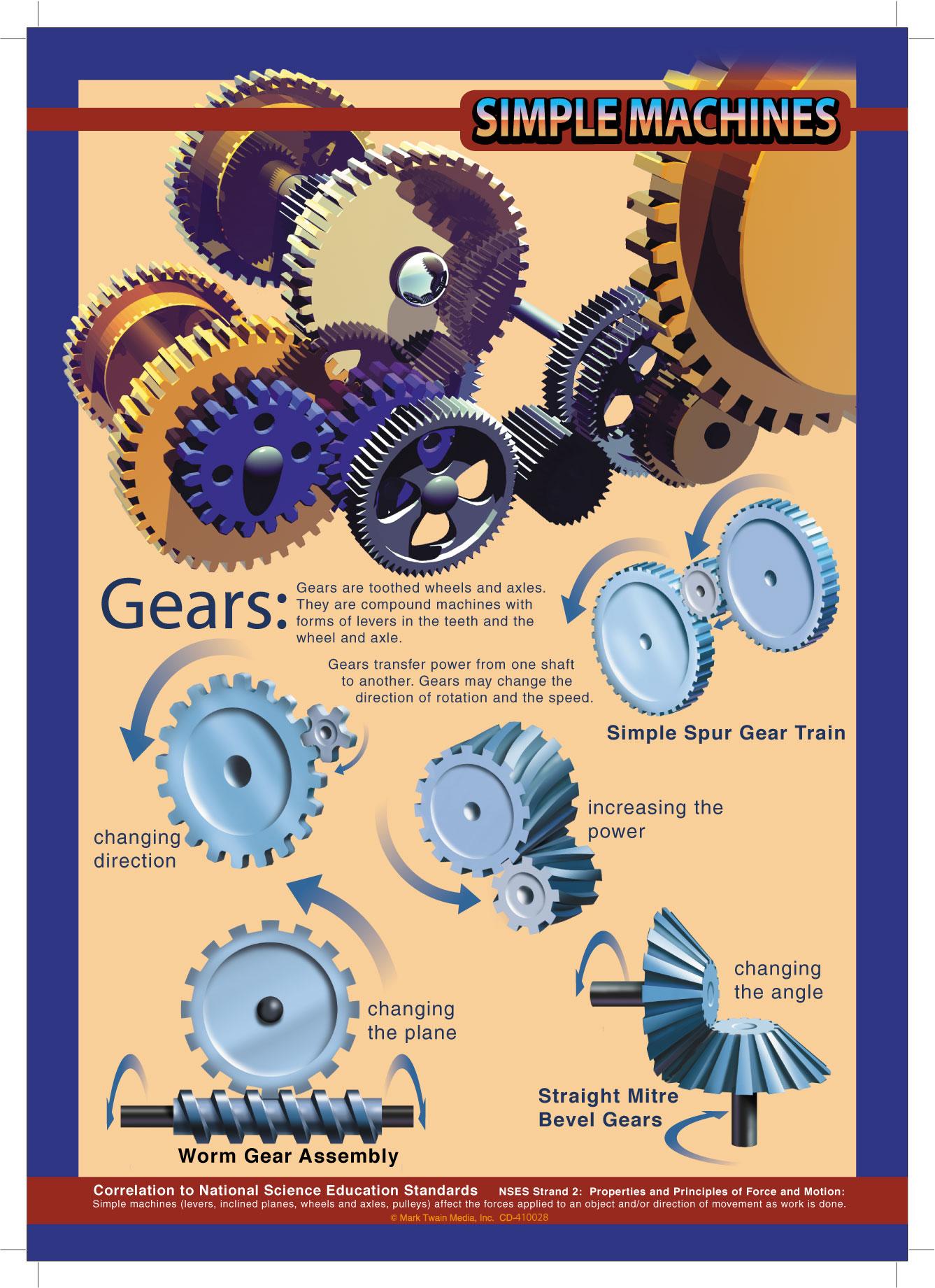 Simple machines Gears. Engranajes
