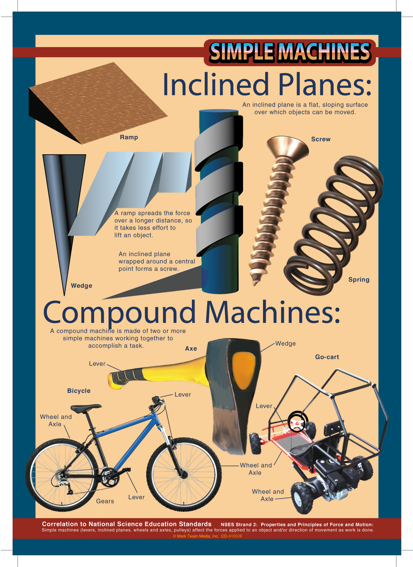 Inclined plane: Sinmple Machines Plano inclinado